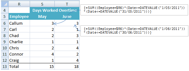 Excel array formula COUNTIF example 1