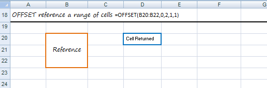 offset reference range of cells