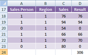 Excel array formula explained