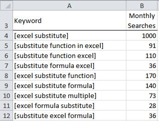 Excel Substitute Formula