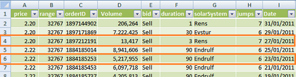 Excel SUMPRODUCT Applied to an Example