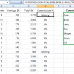 Excel IFERROR formula explained