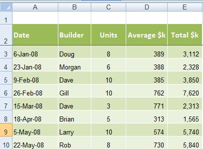 Excel running balance formula