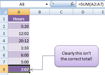 Calculating time Example