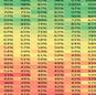 Excel Heat Maps
